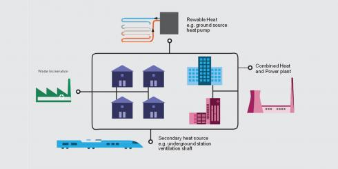 Photo 3 District Heating Principles 1x1