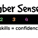 Number Sense - Fun + skills = confidence